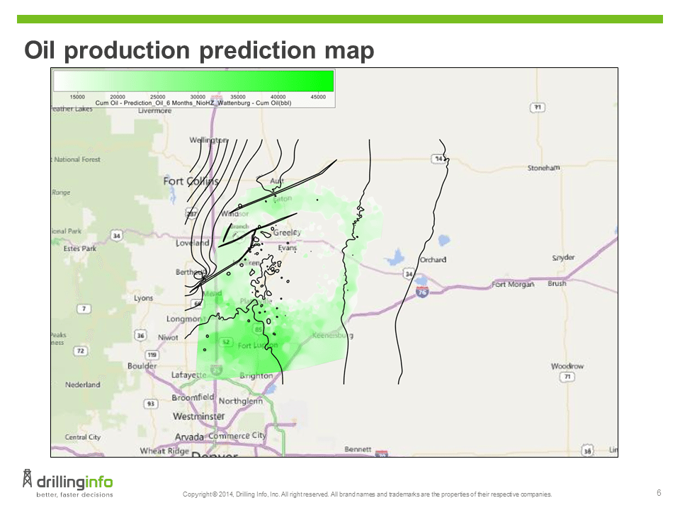niobrara shale high predicted oil production