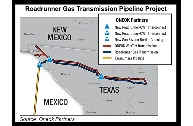 Natural Gas Exports to Mexico on the Fast Track