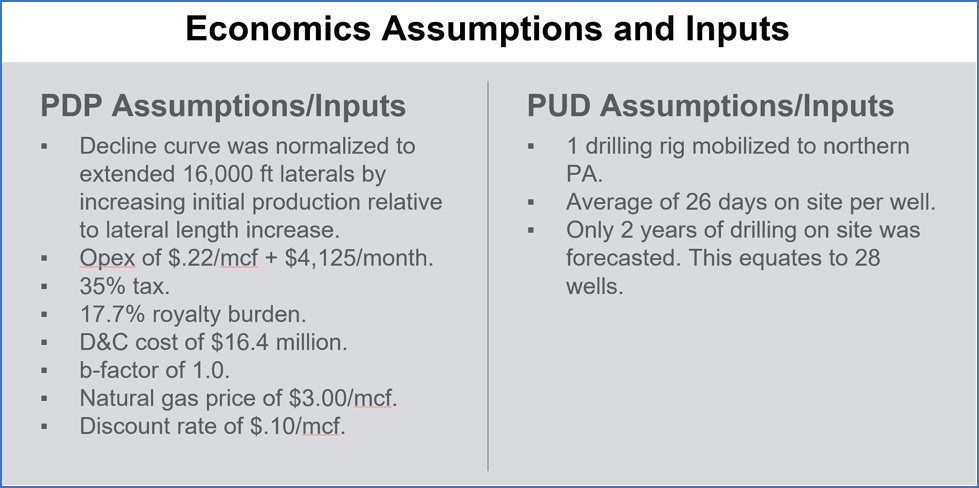 Inputs and assumptions for PDP and PUD calculations