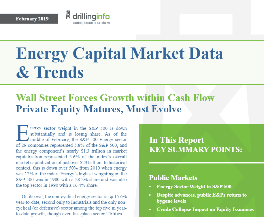 2019.2 Financial Services – Energy Capital Market Data & Trends Report
