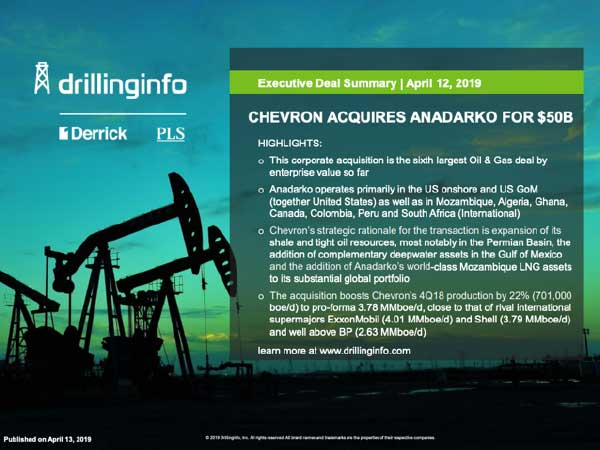 Before the Ink Dries — Drillinginfo Quickly Delivers Detailed Analysis of Chevron-Anadarko Deal