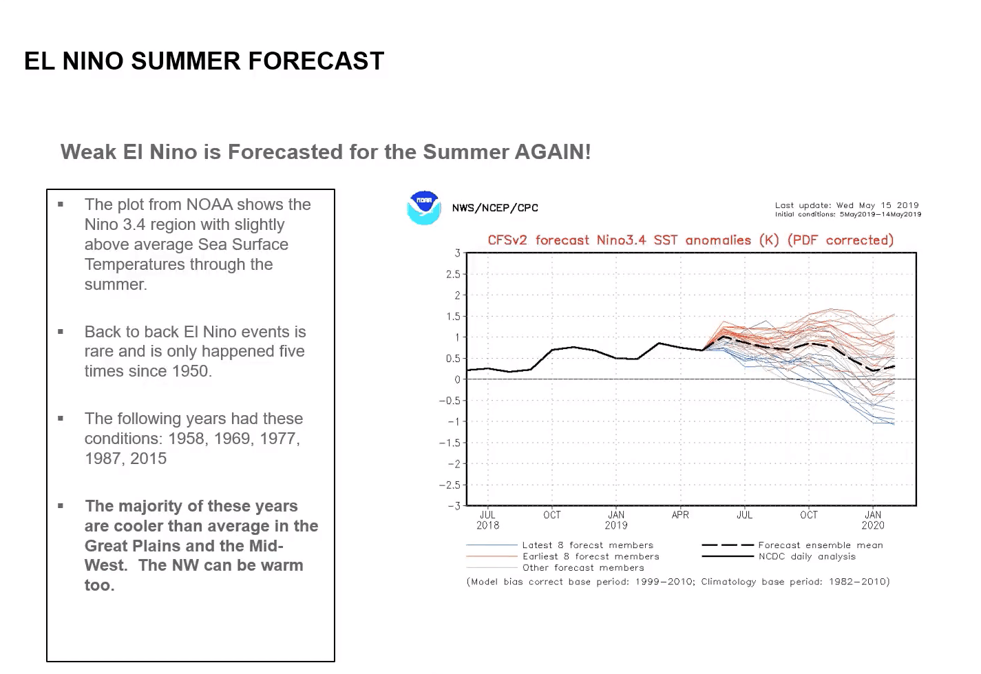Forecasting this Summer's Gas and Power Supply and Demand