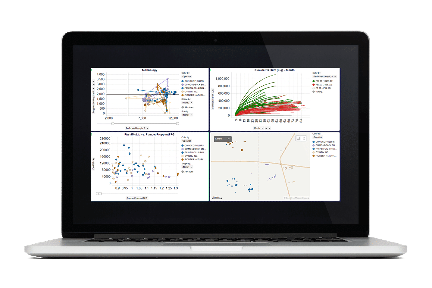 TypecurveStudio enables your team to run multiple production forecasts in just minutes